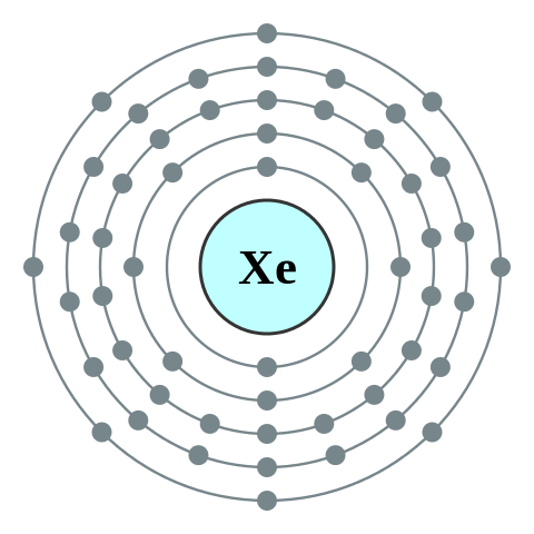 File:Xenonelectronshell.png